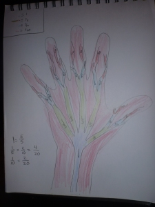Fraction Hand1, 1/5,1/10, 1/20