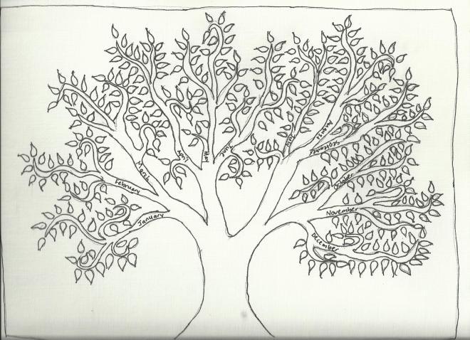 weather tree